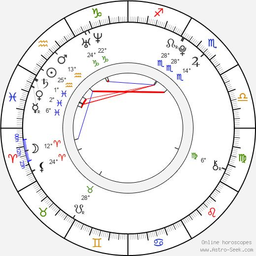 Allie Grant birth chart, biography, wikipedia 2019, 2020