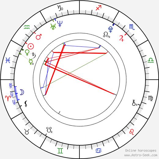 Allie Grant astro natal birth chart, Allie Grant horoscope, astrology