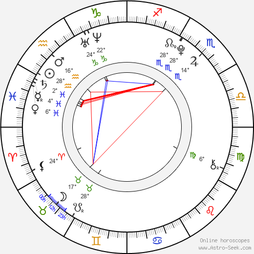 Angie Miller birth chart, biography, wikipedia 2016, 2017