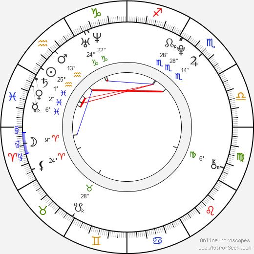 Jan Bendig birth chart, biography, wikipedia 2018, 2019