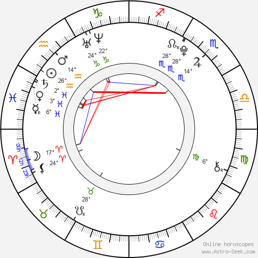 Jin Se-Yeon birth chart, biography, wikipedia 2019, 2020
