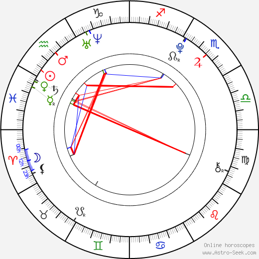 Jin Se-Yeon astro natal birth chart, Jin Se-Yeon horoscope, astrology
