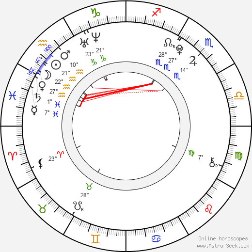 Makenzie Vega birth chart, biography, wikipedia 2018, 2019