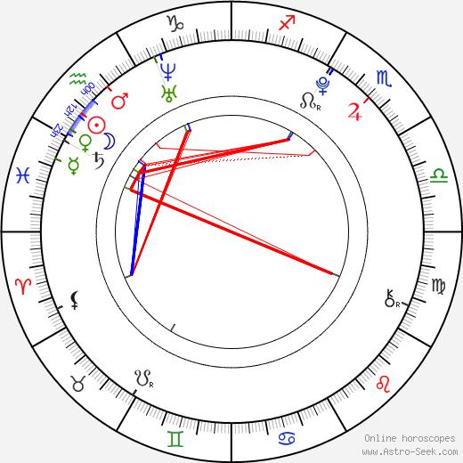 Makenzie Vega astro natal birth chart, Makenzie Vega horoscope, astrology