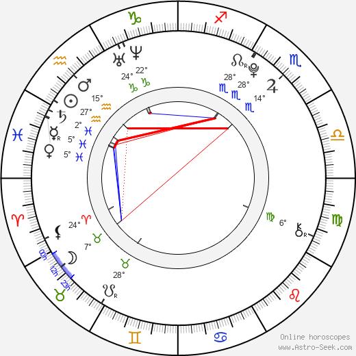 Matthew Knight birth chart, biography, wikipedia 2019, 2020