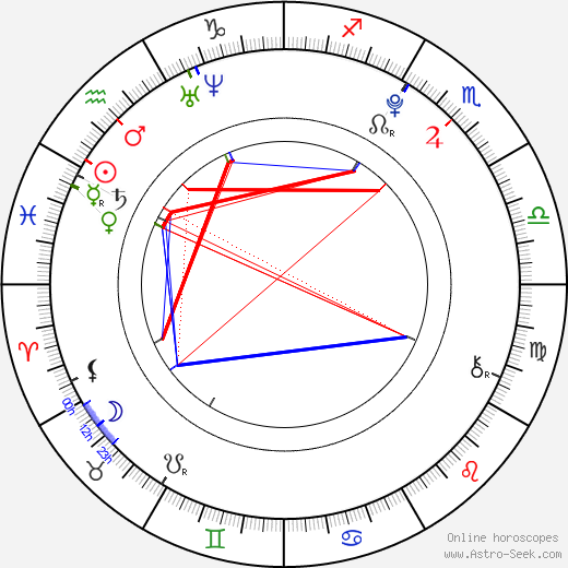 Мэтью Найт Matthew Knight день рождения гороскоп, Matthew Knight Натальная карта онлайн
