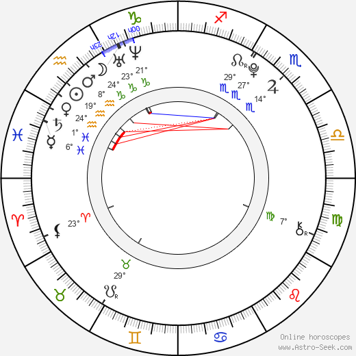Nikki Yanofsky birth chart, biography, wikipedia 2017, 2018