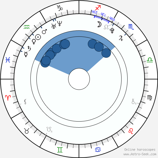 Saki Nakajima wikipedia, horoscope, astrology, instagram