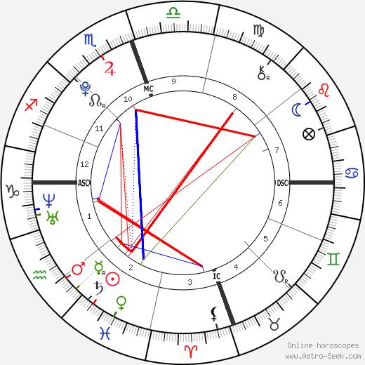 Savannah Dickinson tema natale, oroscopo, Savannah Dickinson oroscopi gratuiti, astrologia