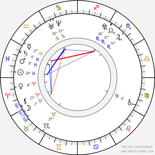Bre Morgan birth chart, biography, wikipedia 2018, 2019