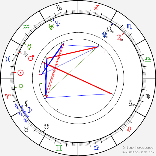 Bre Morgan astro natal birth chart, Bre Morgan horoscope, astrology
