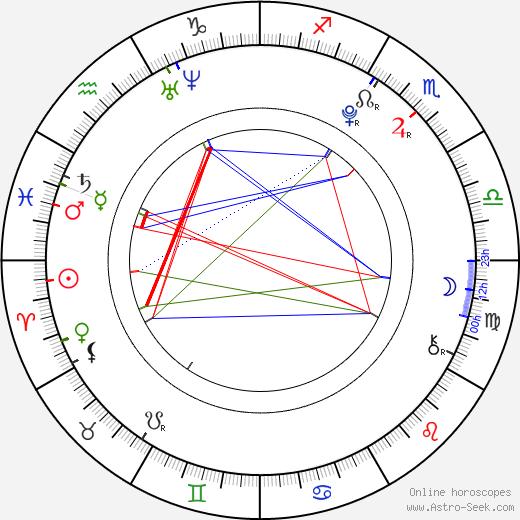 Freya Tingley astro natal birth chart, Freya Tingley horoscope, astrology