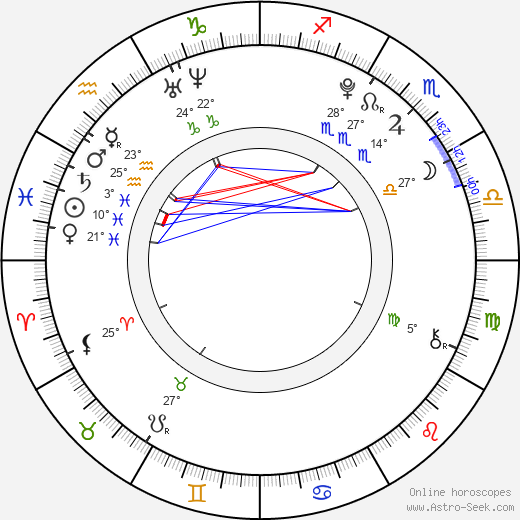 Johann Hillmann birth chart, biography, wikipedia 2018, 2019