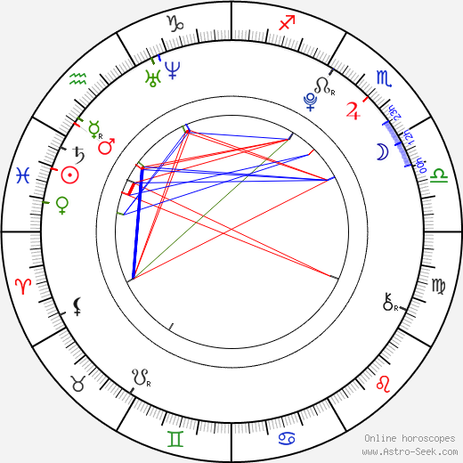 Johann Hillmann astro natal birth chart, Johann Hillmann horoscope, astrology