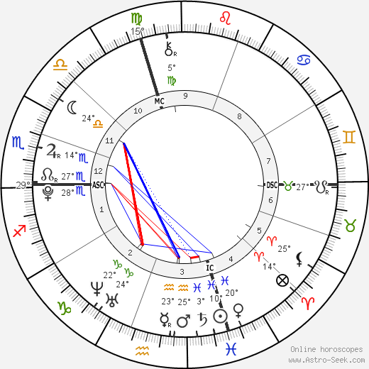 Justin Bieber birth chart, biography, wikipedia 2018, 2019