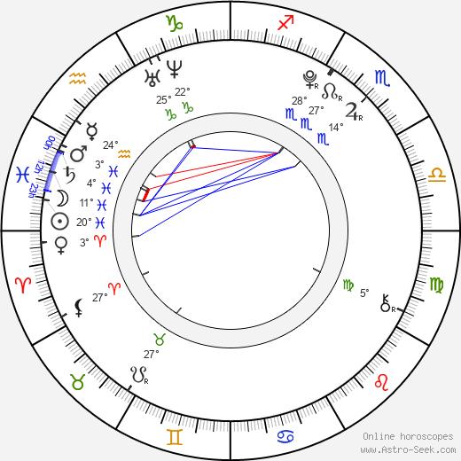 Kennedy Leigh birth chart, biography, wikipedia 2019, 2020