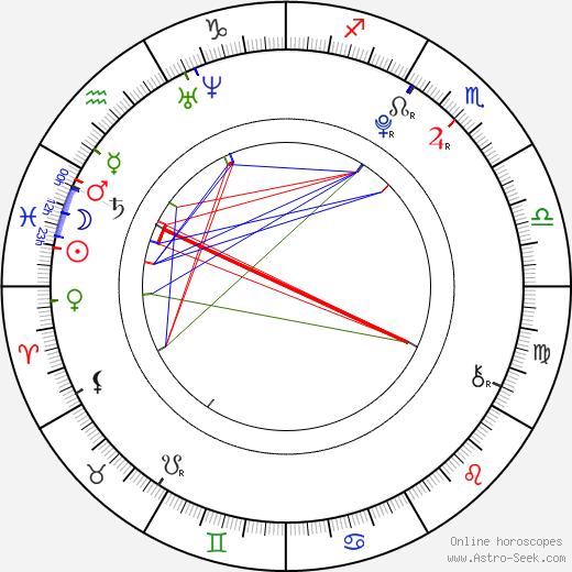 Kennedy Leigh astro natal birth chart, Kennedy Leigh horoscope, astrology