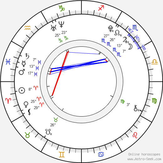 Perry Mattfeld birth chart, biography, wikipedia 2018, 2019