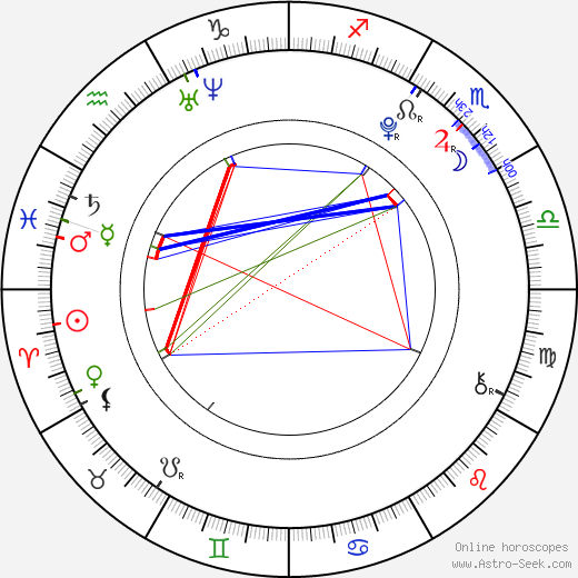 Perry Mattfeld astro natal birth chart, Perry Mattfeld horoscope, astrology