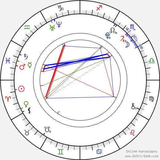 Thomas Sean Knebl tema natale, oroscopo, Thomas Sean Knebl oroscopi gratuiti, astrologia