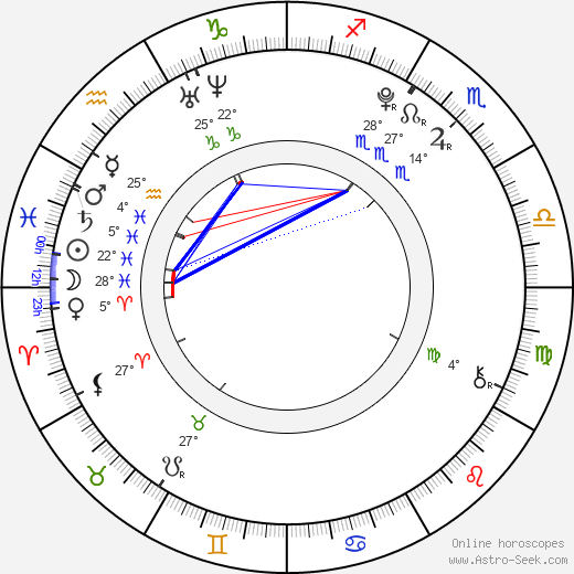 Tyler Patrick Jones birth chart, biography, wikipedia 2018, 2019
