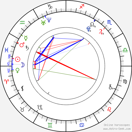 Tyler Patrick Jones astro natal birth chart, Tyler Patrick Jones horoscope, astrology