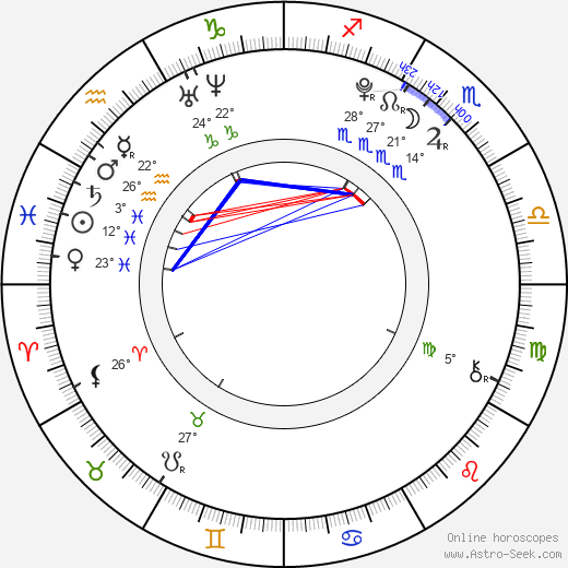 Umika Kawashima birth chart, biography, wikipedia 2019, 2020