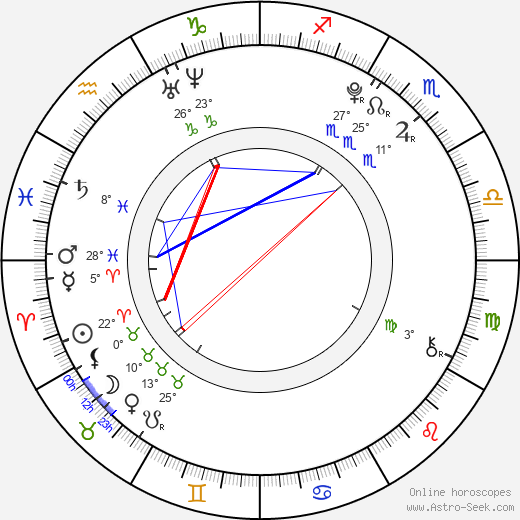 Saoirse Ronan birth chart, biography, wikipedia 2019, 2020