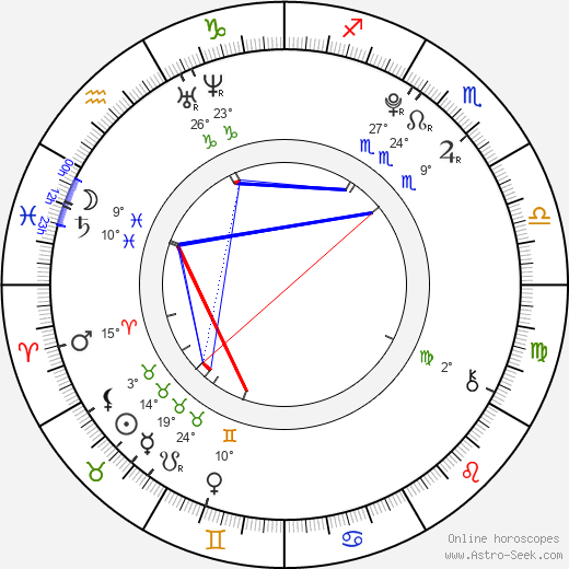 Alexander Gould birth chart, biography, wikipedia 2019, 2020