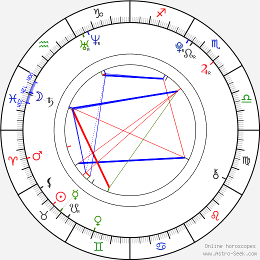 Alexander Gould astro natal birth chart, Alexander Gould horoscope, astrology