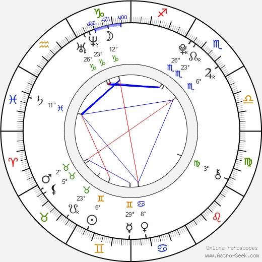 Ethan Dampf birth chart, biography, wikipedia 2019, 2020