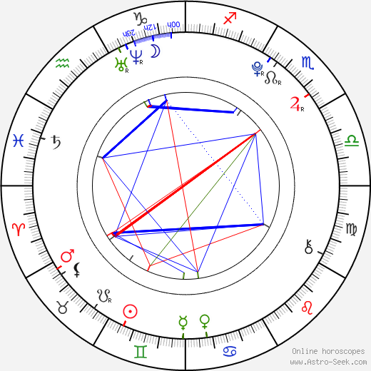 Ethan Dampf tema natale, oroscopo, Ethan Dampf oroscopi gratuiti, astrologia