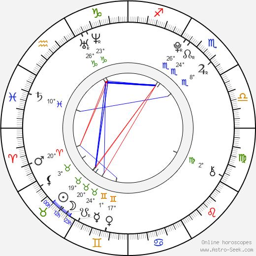 Jessica Jarrell tema natale, biography, Biografia da Wikipedia 2020, 2021
