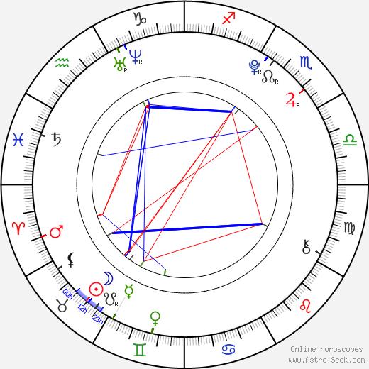 Jessica Jarrell tema natale, oroscopo, Jessica Jarrell oroscopi gratuiti, astrologia