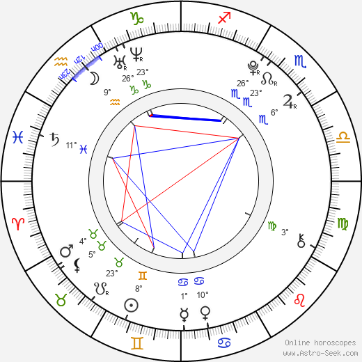 Paloma Kwiatkowski birth chart, biography, wikipedia 2018, 2019
