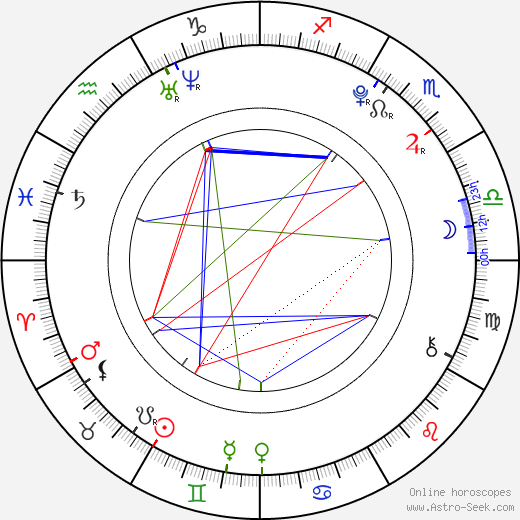 Tom Daley birth chart, Tom Daley astro natal horoscope, astrology