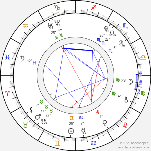 Caitlyn Taylor Love birth chart, biography, wikipedia 2018, 2019