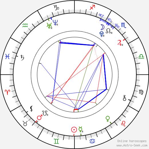 Chisato Okai astro natal birth chart, Chisato Okai horoscope, astrology
