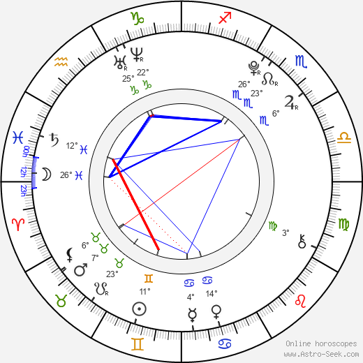 Jemma McKenzie-Brown birth chart, biography, wikipedia 2018, 2019