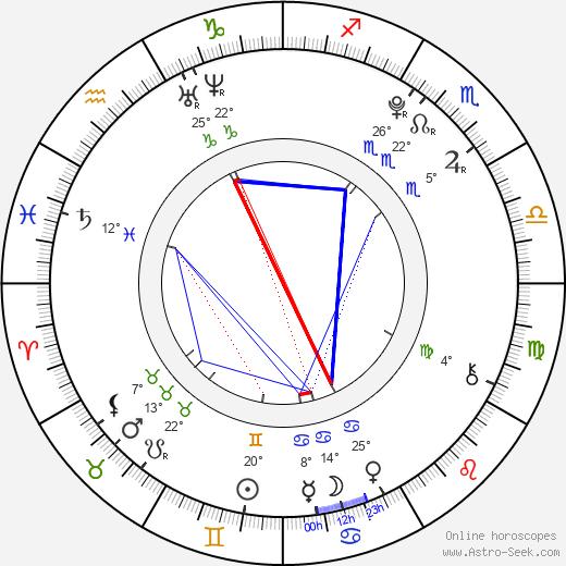 Rosa Salomaa birth chart, biography, wikipedia 2020, 2021