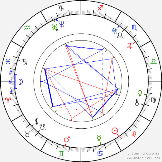 Ariel Moore astro natal birth chart, Ariel Moore horoscope, astrology