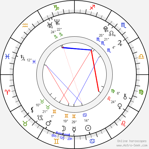 Emma Nicolas birth chart, biography, wikipedia 2018, 2019