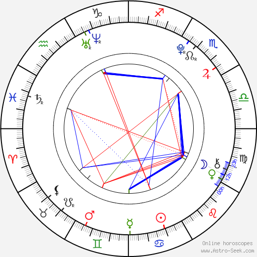 Joséphine Japy astro natal birth chart, Joséphine Japy horoscope, astrology