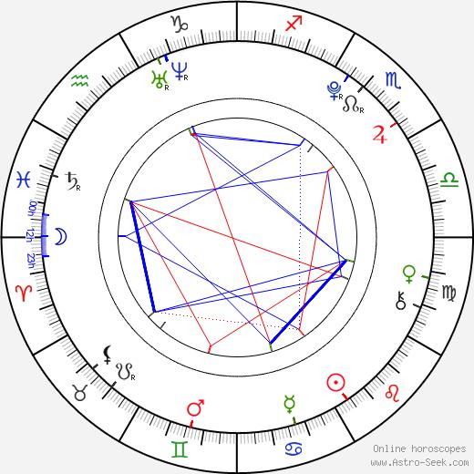 Marek Kamenský tema natale, oroscopo, Marek Kamenský oroscopi gratuiti, astrologia