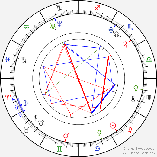 Samy Seghir astro natal birth chart, Samy Seghir horoscope, astrology