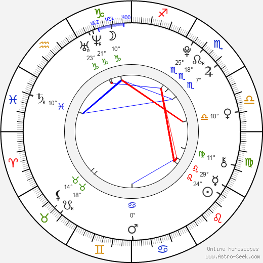 Adam DiMarco birth chart, biography, wikipedia 2019, 2020