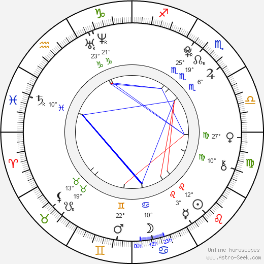 Caitlin Beadles birth chart, biography, wikipedia 2019, 2020