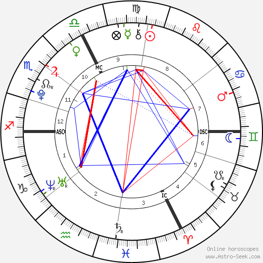 Courtney Stodden astro natal birth chart, Courtney Stodden horoscope, astrology