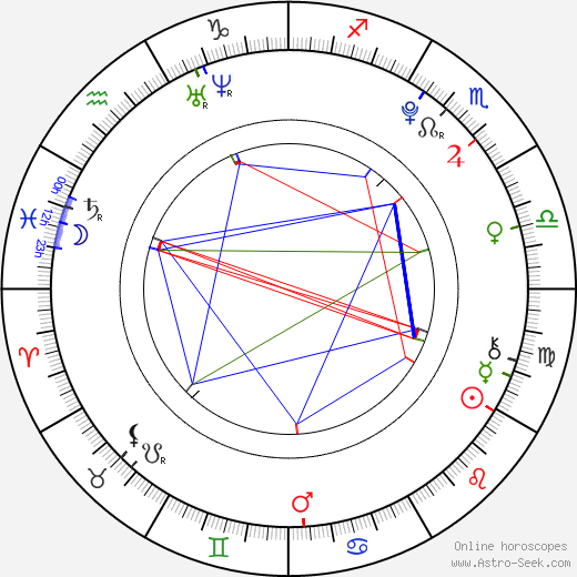 Israel Broussard astro natal birth chart, Israel Broussard horoscope, astrology