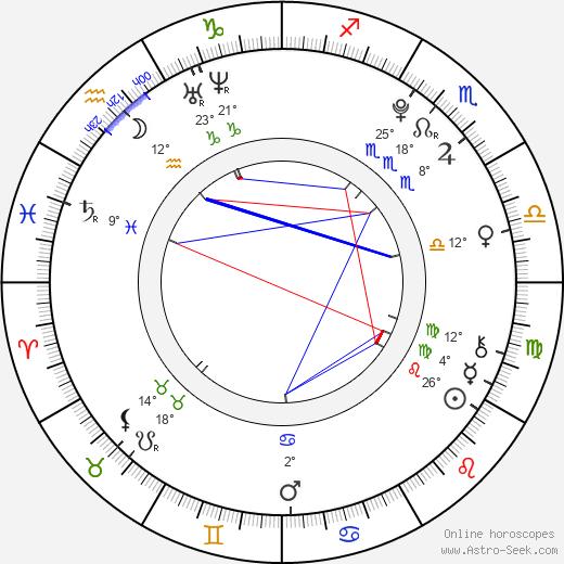Lee Kaeun birth chart, biography, wikipedia 2019, 2020